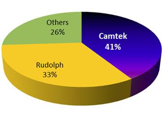 camtek3